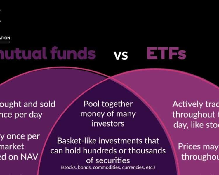 Understand How ETF's Can Add Diversification and Lower Risk